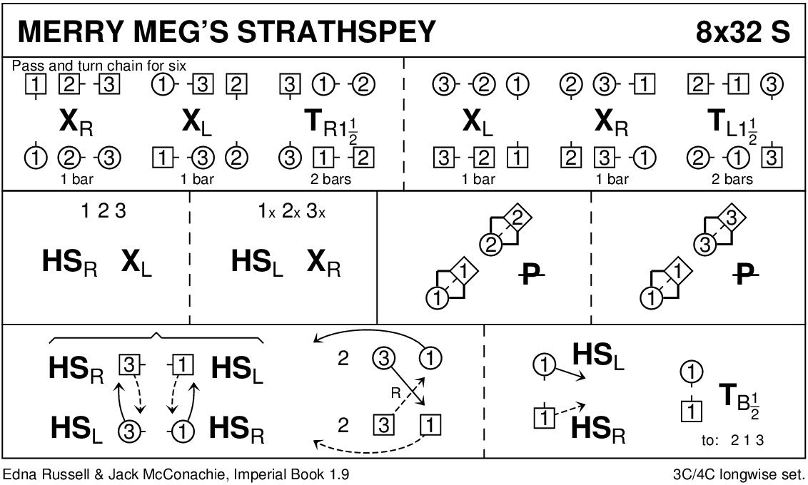 Merry Meg's Strathspey Keith Rose's Diagram