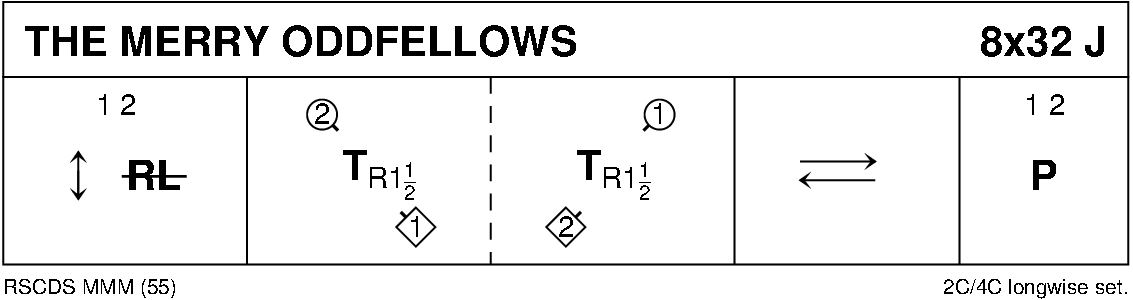 The Merry Oddfellows Keith Rose's Diagram
