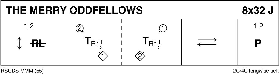 The Merry Oddfellows Keith Rose's Diagram