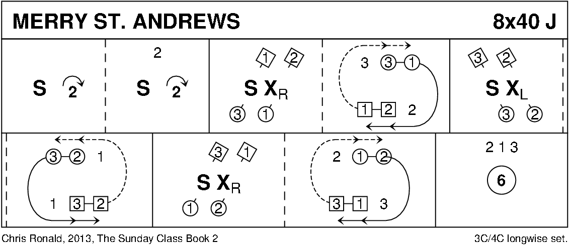 Merry St Andrews Keith Rose's Diagram