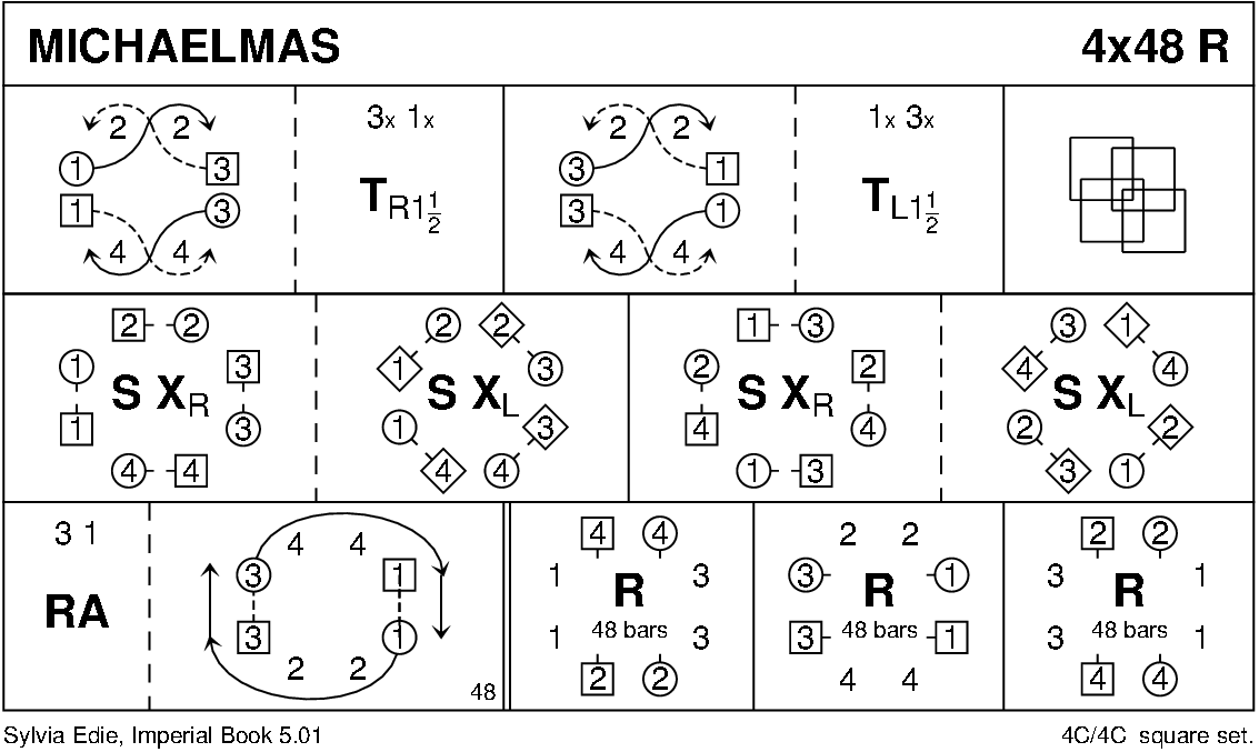 Michaelmas Keith Rose's Diagram