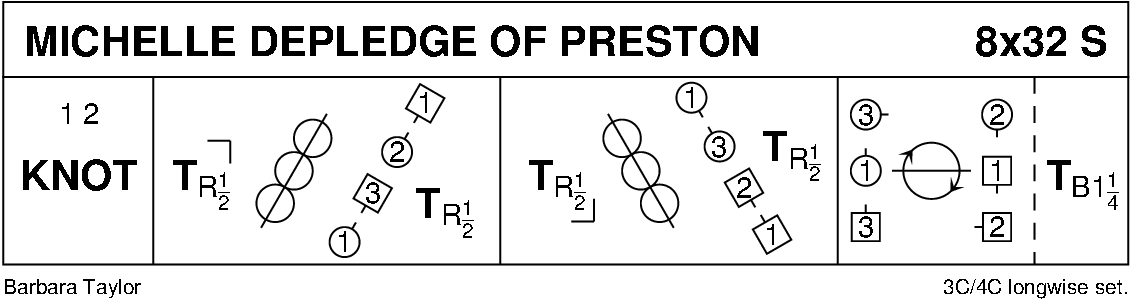 Michelle dePledge Of Preston Keith Rose's Diagram