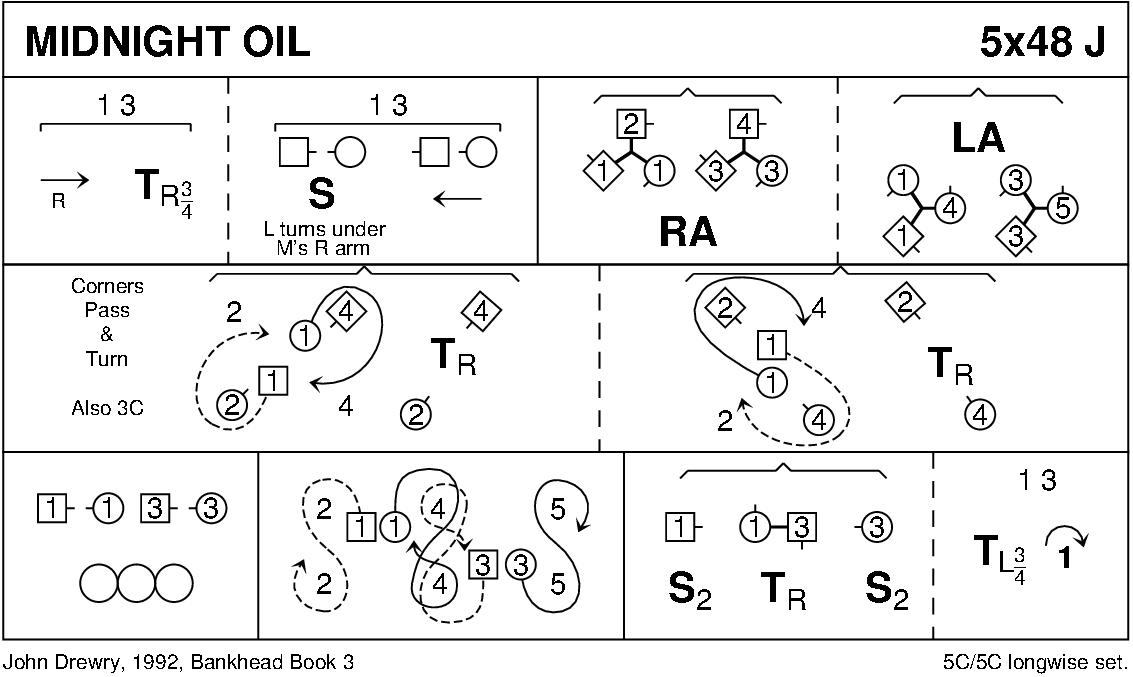 Midnight Oil Keith Rose's Diagram