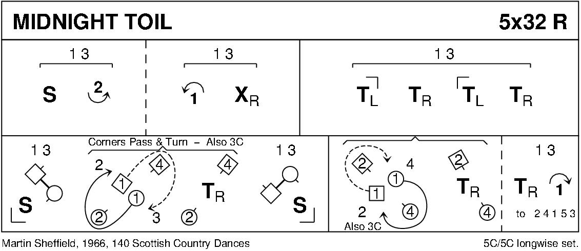 Midnight Toil Keith Rose's Diagram