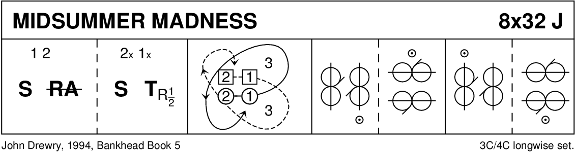 Midsummer Madness Keith Rose's Diagram