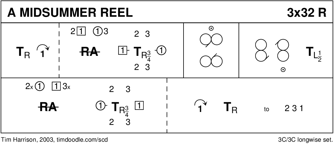 Midsummer Reel Keith Rose's Diagram