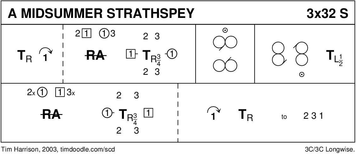 Midsummer Strathspey Keith Rose's Diagram