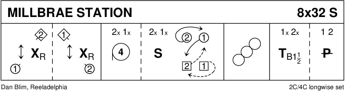 Millbrae Station Keith Rose's Diagram