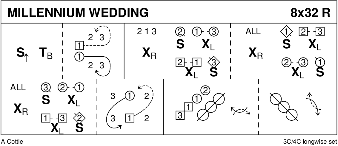 Millennium Wedding Keith Rose's Diagram
