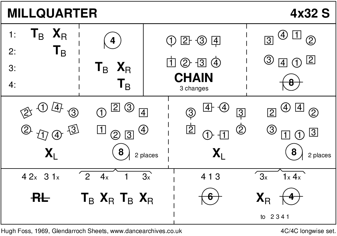 Millquarter Keith Rose's Diagram