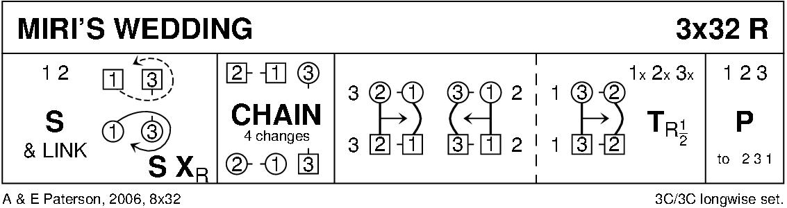 Miri's Wedding Keith Rose's Diagram