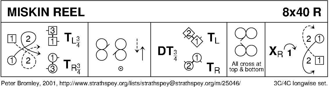 Miskin Reel Keith Rose's Diagram