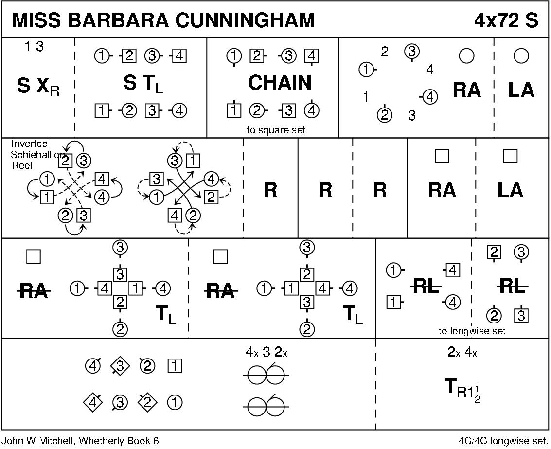 Miss Barbara Cunningham Keith Rose's Diagram