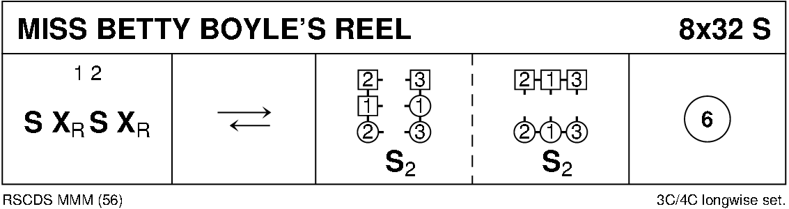 Miss Betty Boyle's Reel Keith Rose's Diagram