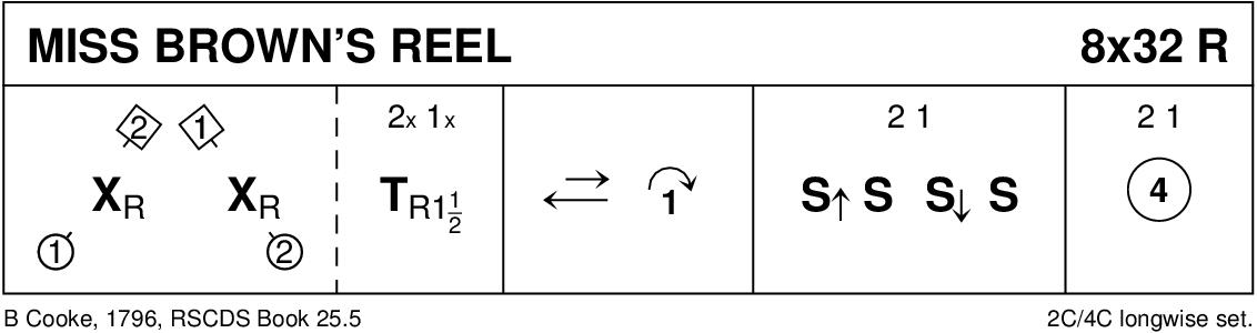Miss Brown's Reel Keith Rose's Diagram