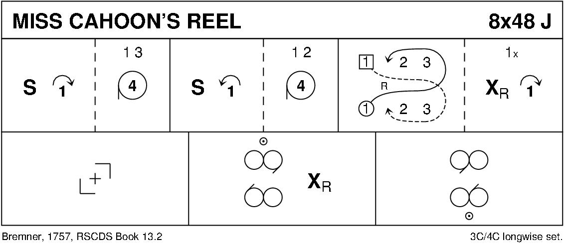 Miss Cahoon's Reel Keith Rose's Diagram