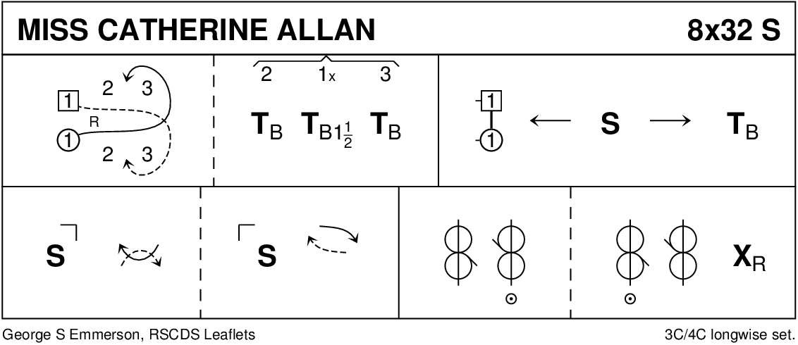 Miss Catherine Allan Keith Rose's Diagram