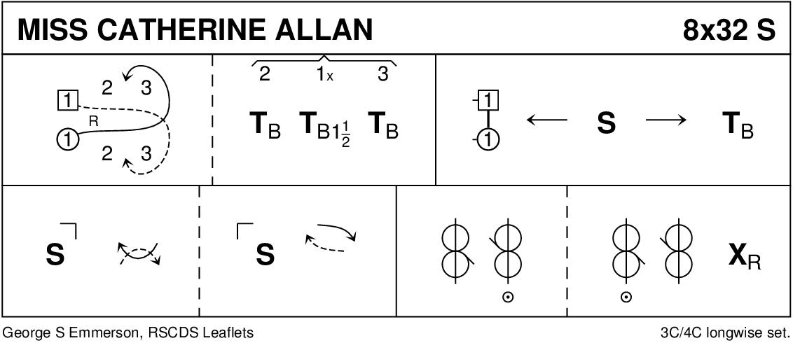 Miss Catherine Allan Keith Rose's Diagram
