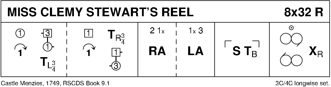 Miss Clemy Stewart's Reel Keith Rose's Diagram