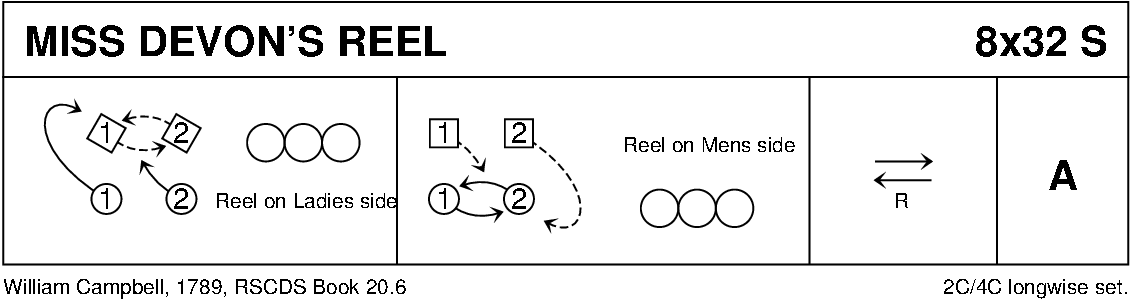 Miss Devon's Reel Keith Rose's Diagram