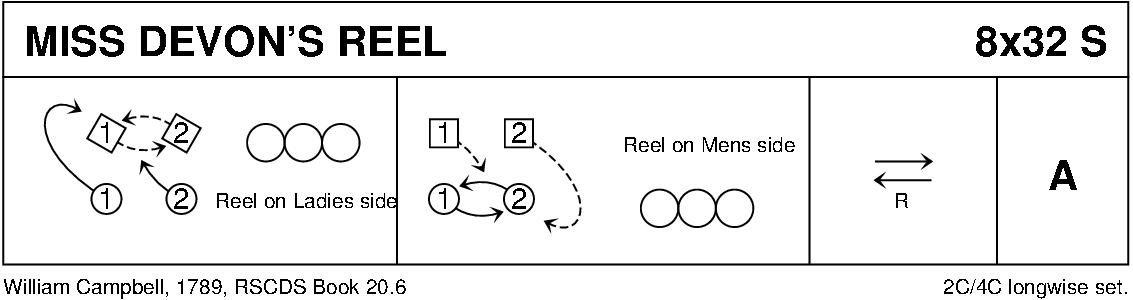 Miss Devon's Reel Keith Rose's Diagram