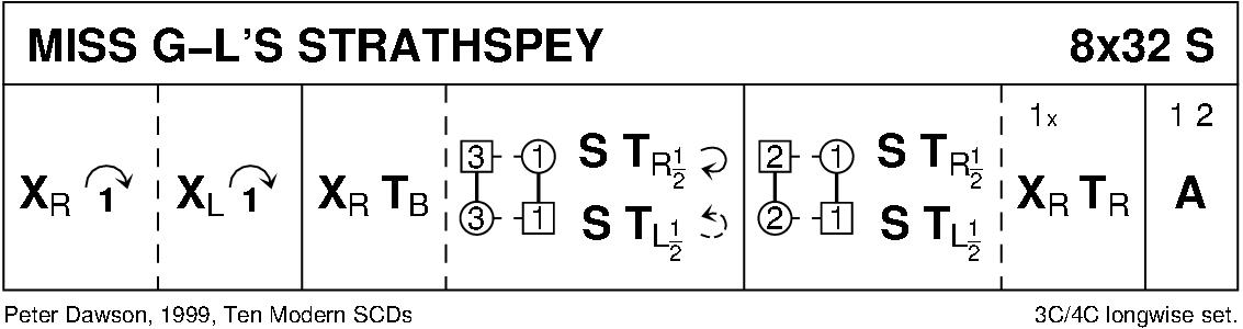 Miss G-L's Strathspey Keith Rose's Diagram