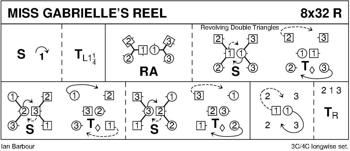 Miss Gabrielle's Reel Keith Rose's Diagram
