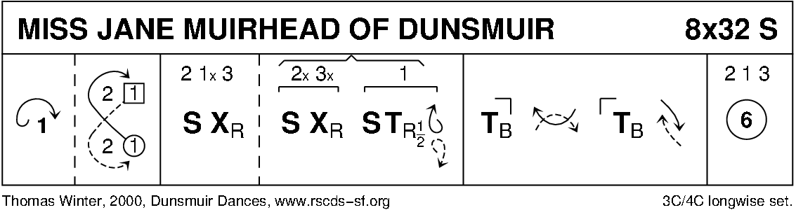 Miss Jane Muirhead Of Dunsmuir Keith Rose's Diagram
