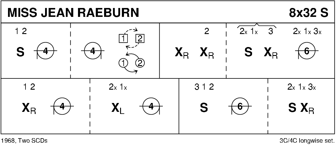 Miss Jean Raeburn Keith Rose's Diagram