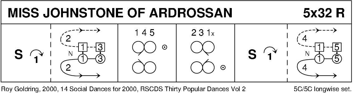 Miss Johnstone Of Ardrossan Keith Rose's Diagram