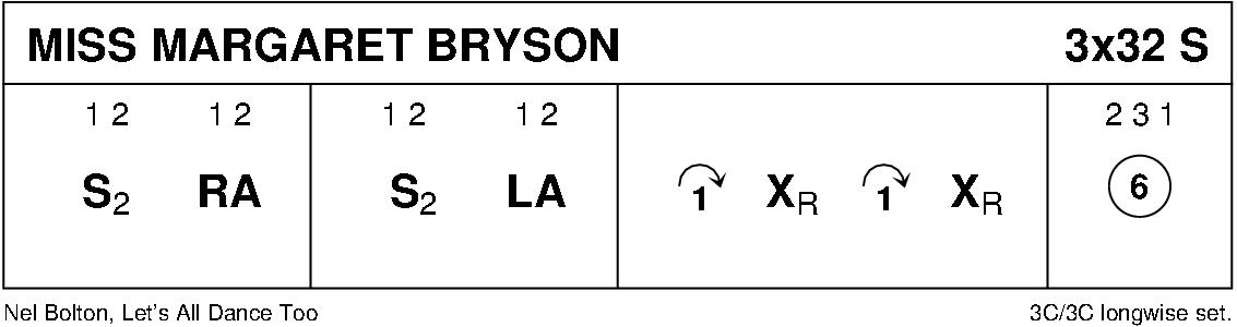 Miss Margaret Bryson Keith Rose's Diagram