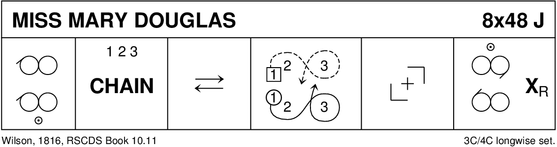 Miss Mary Douglas Keith Rose's Diagram