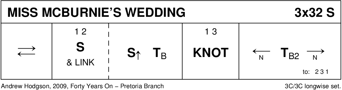 Miss McBurnie's Wedding Keith Rose's Diagram