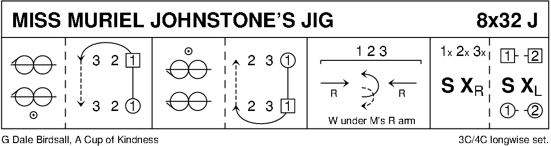 Miss Muriel Johnstone's Jig Keith Rose's Diagram