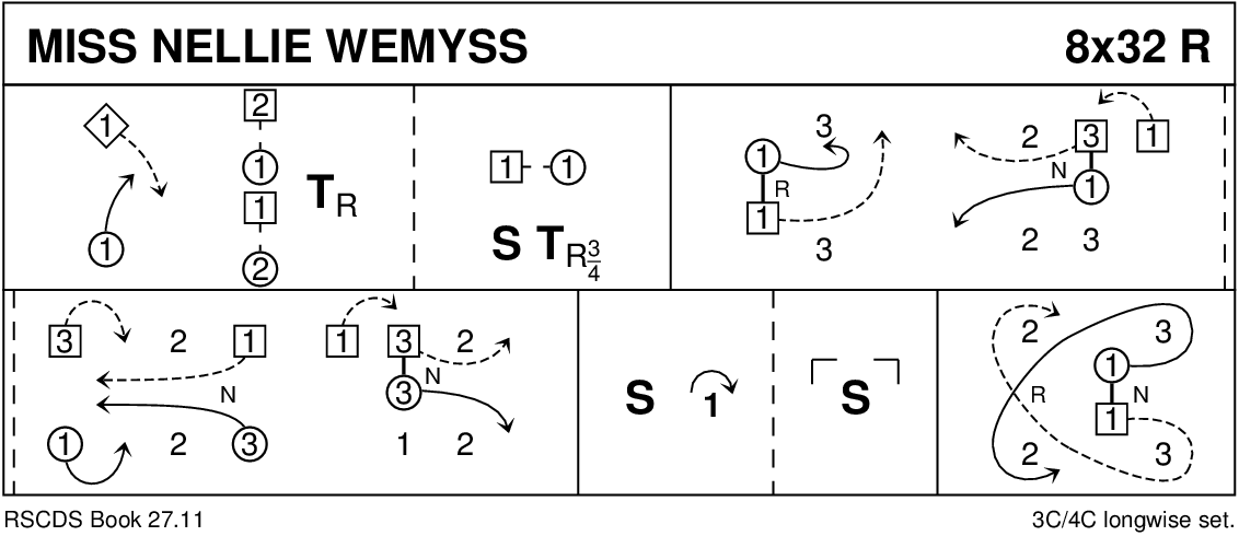 Miss Nellie Wemyss Keith Rose's Diagram