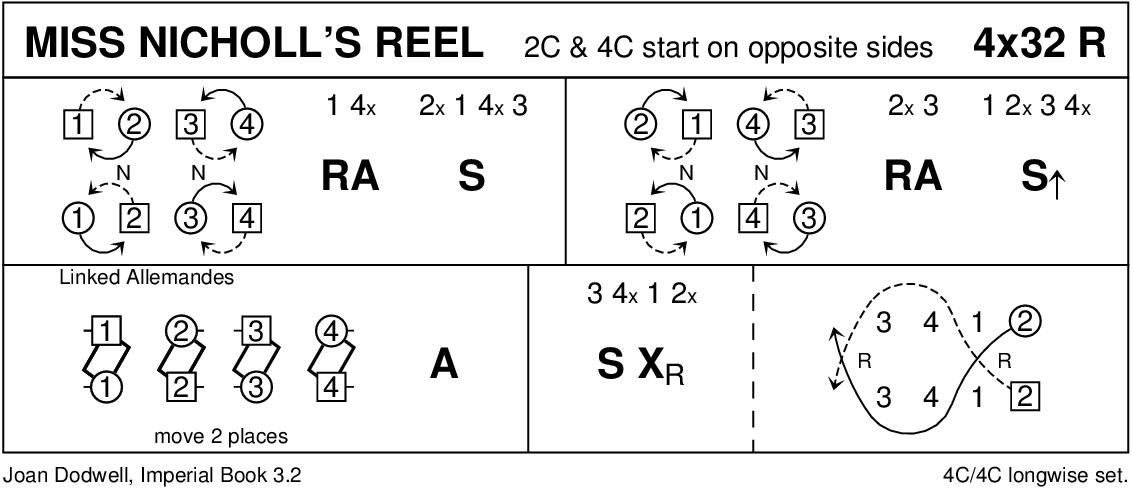 Miss Nicholl's Reel Keith Rose's Diagram