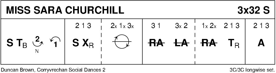 Miss Sara Churchill Keith Rose's Diagram