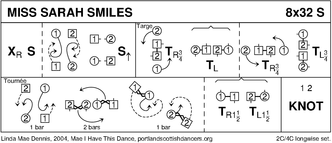 Miss Sarah Smiles Keith Rose's Diagram
