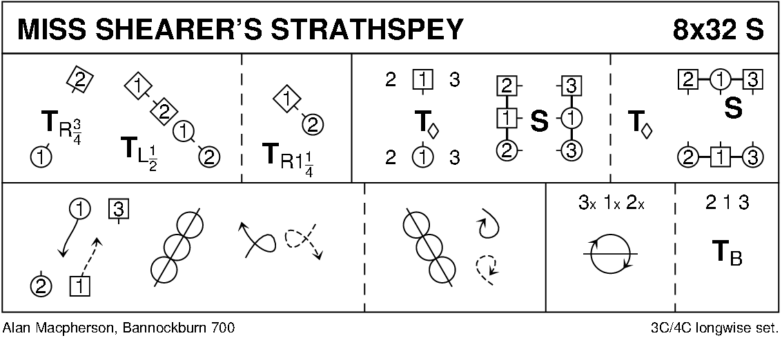 Miss Shearer's Strathspey Keith Rose's Diagram