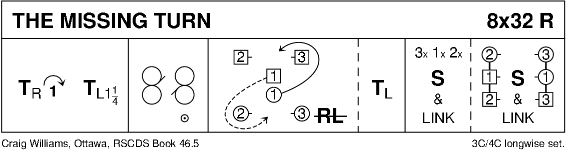 The Missing Turn Keith Rose's Diagram