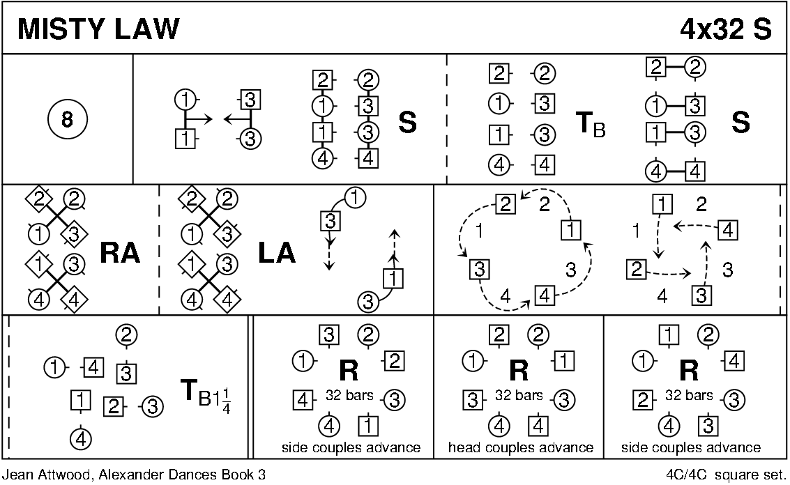 Misty Law Keith Rose's Diagram