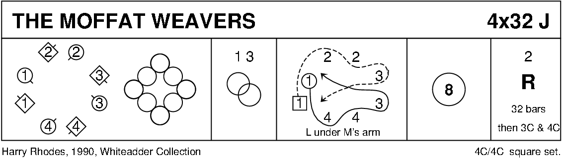 The Moffat Weavers Keith Rose's Diagram