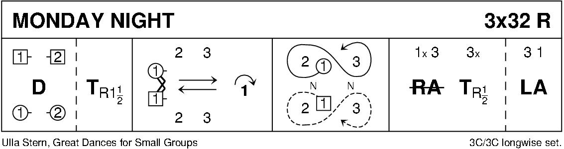 Monday Night (Stern) Keith Rose's Diagram