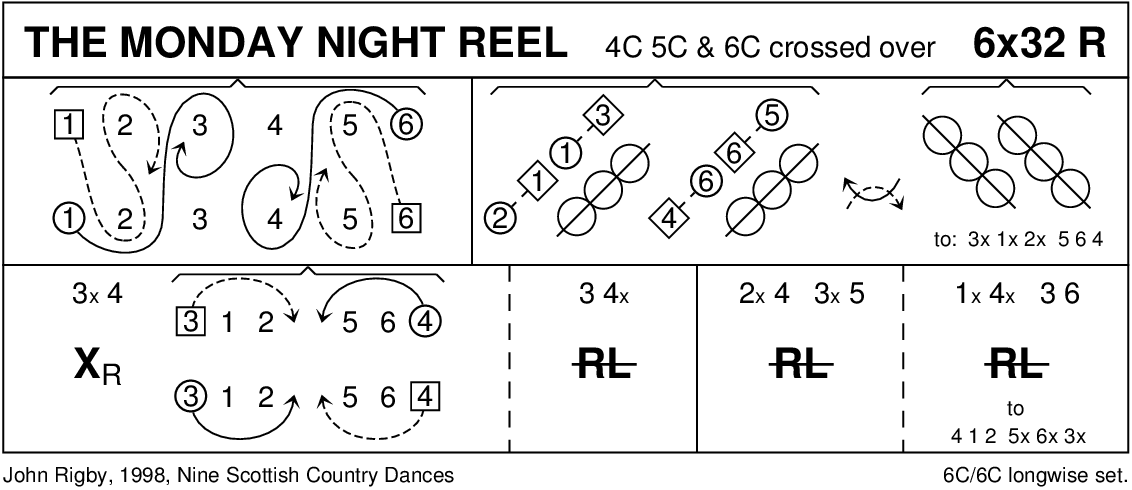 The Monday Night Reel Keith Rose's Diagram