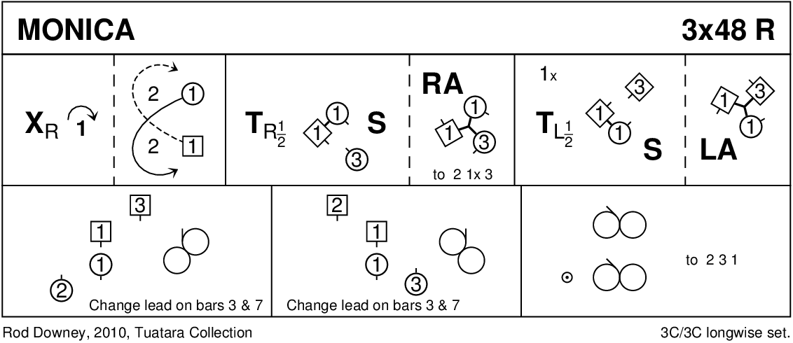 Monica Keith Rose's Diagram