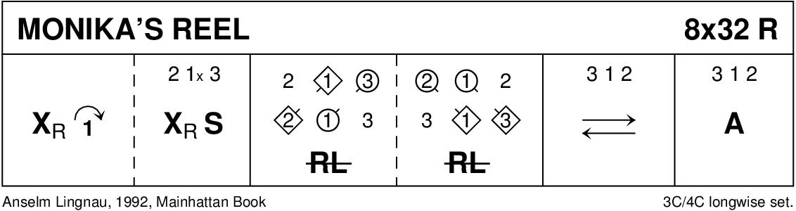 Monika's Reel Keith Rose's Diagram