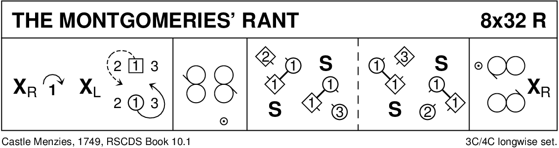 The Montgomeries' Rant Keith Rose's Diagram