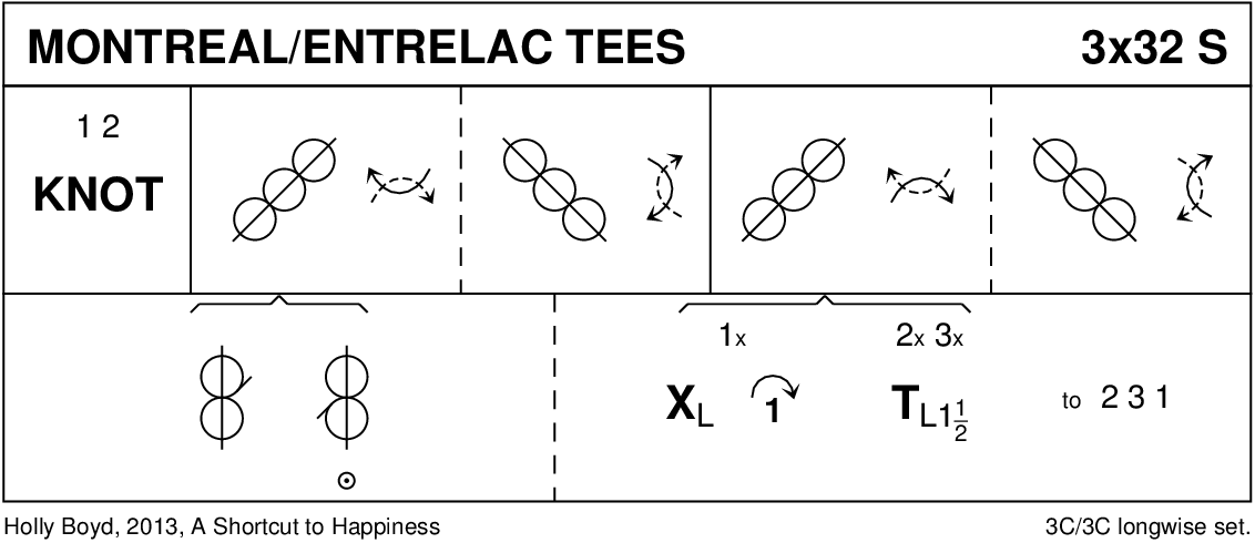 Montréal Entrelac Tees Keith Rose's Diagram