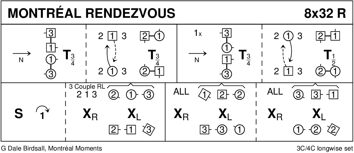 Montreal Rendezvous (Birdsall) Keith Rose's Diagram
