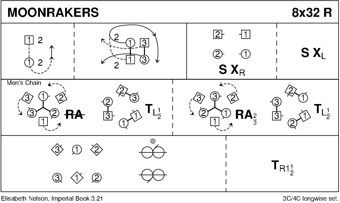 Moonrakers Keith Rose's Diagram